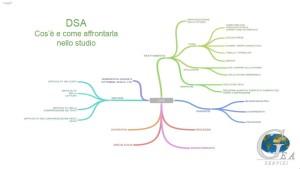 DSA consigli pratici